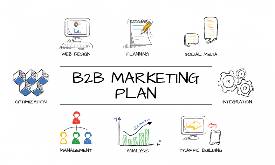 Penjabaran teknik B2B Marketing