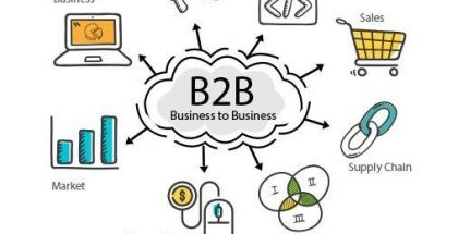 strategi B2B Marketing