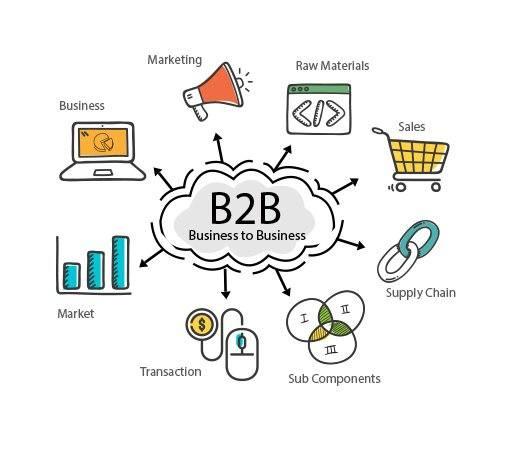 Mengenal B2b Marketing Bersama Agensi Konsultan Bisnis Becakmabur