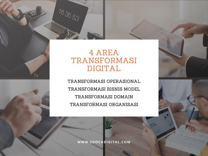 transformasi digital adalah